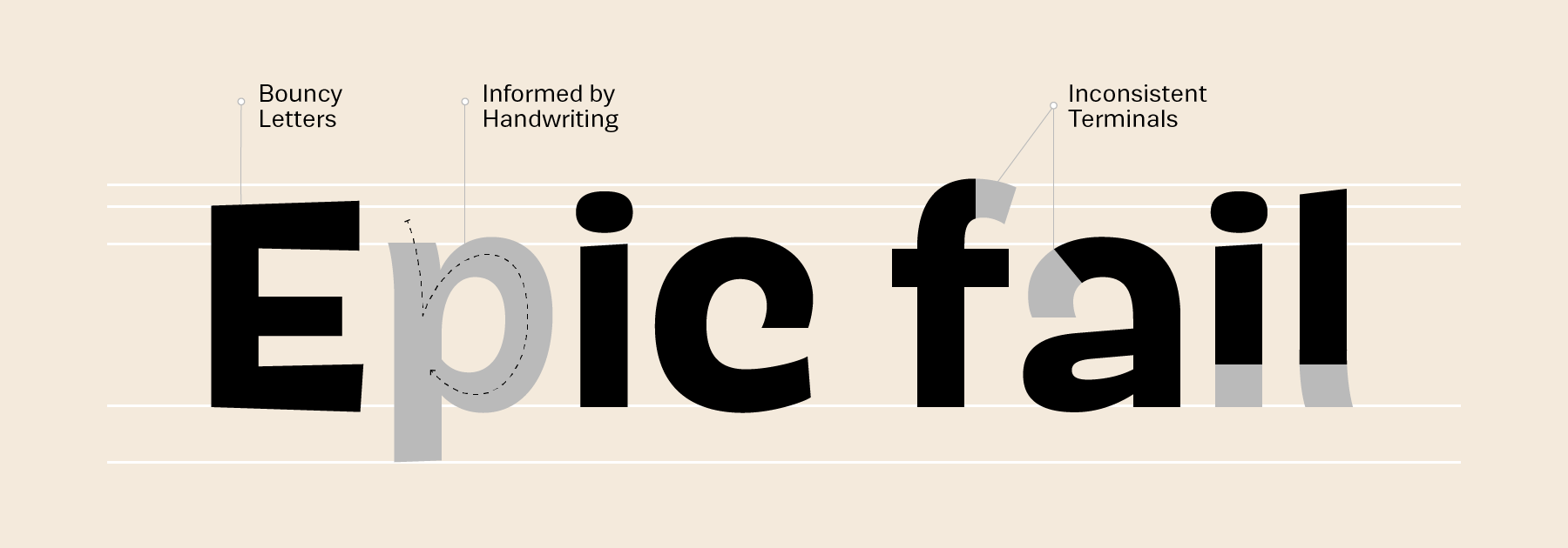 Pancho & Volte: New latin fonts | Indian Type Foundry